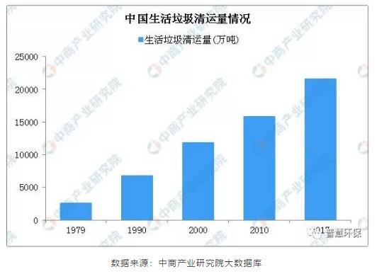 中国天天直播体育分类市场规模分析(附政策汇总)